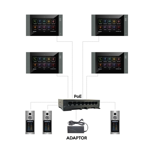 IP Intercom System Features